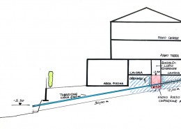 Perforazione sotto abitazione